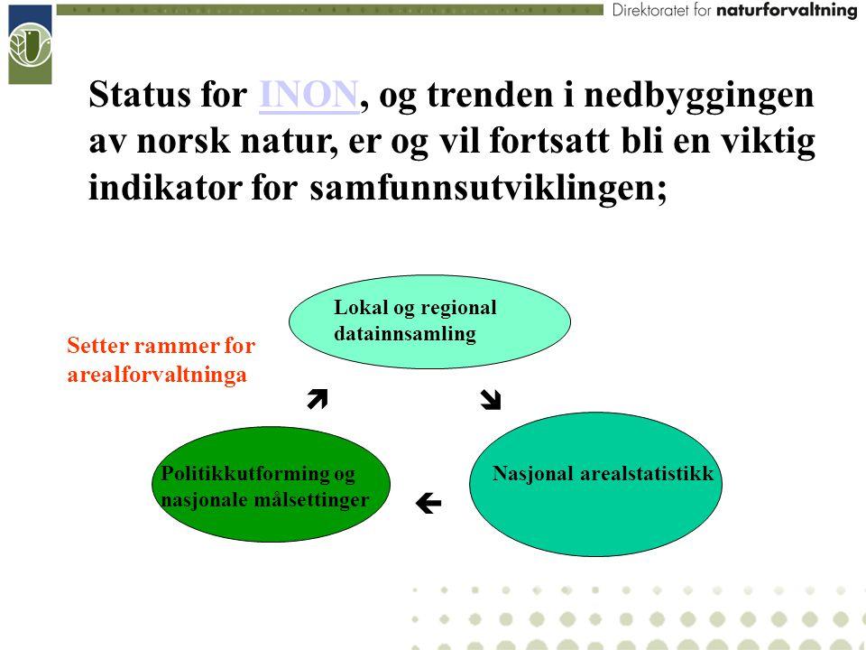 Status for INON, og trenden i nedbyggingen av norsk natur, er og vil fortsatt bli en viktig indikator for samfunnsutviklingen;