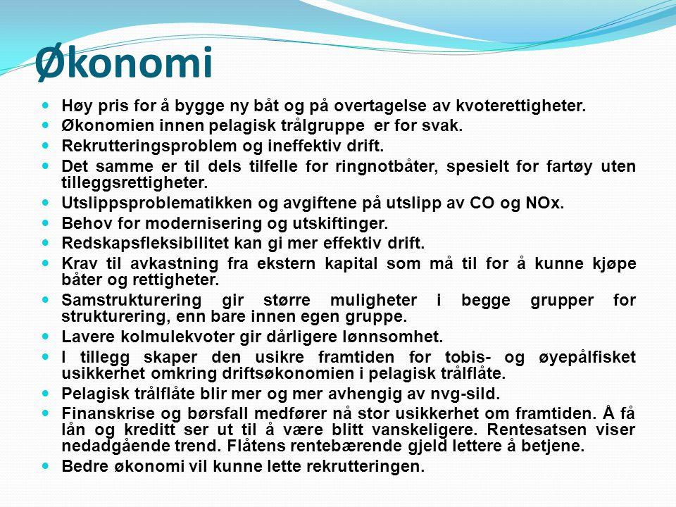 Økonomi Høy pris for å bygge ny båt og på overtagelse av kvoterettigheter. Økonomien innen pelagisk trålgruppe er for svak.