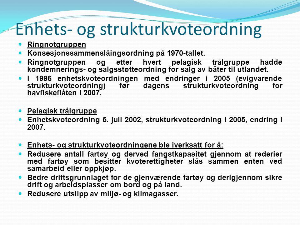 Enhets- og strukturkvoteordning