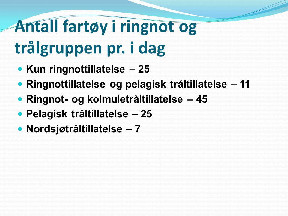 Antall fartøy i ringnot og trålgruppen pr. i dag