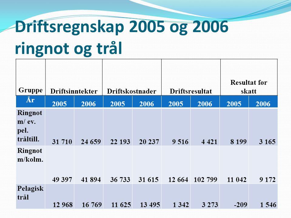 Driftsregnskap 2005 og 2006 ringnot og trål