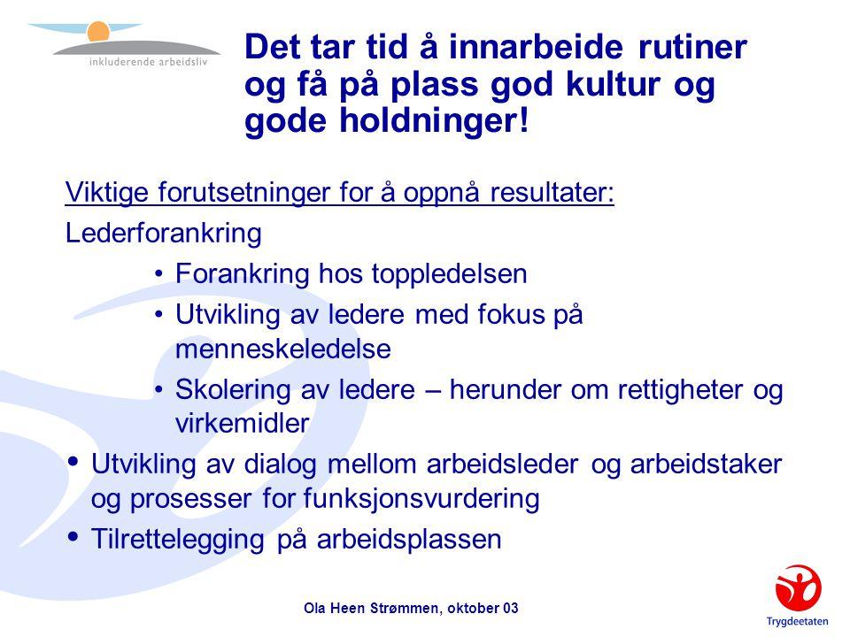 Ola Heen Strømmen, oktober 03