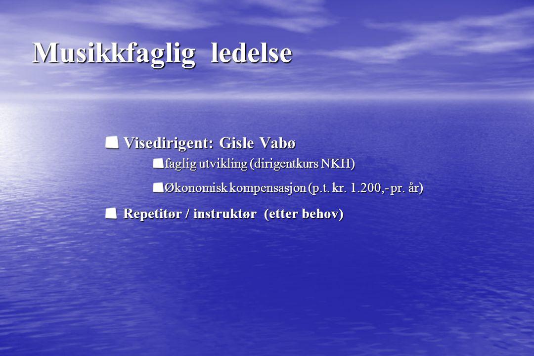 Musikkfaglig ledelse Dirigent Belinda Lerøy