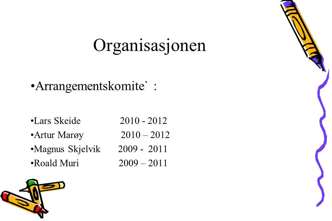 Organisasjonen Rekrutteringskomite: