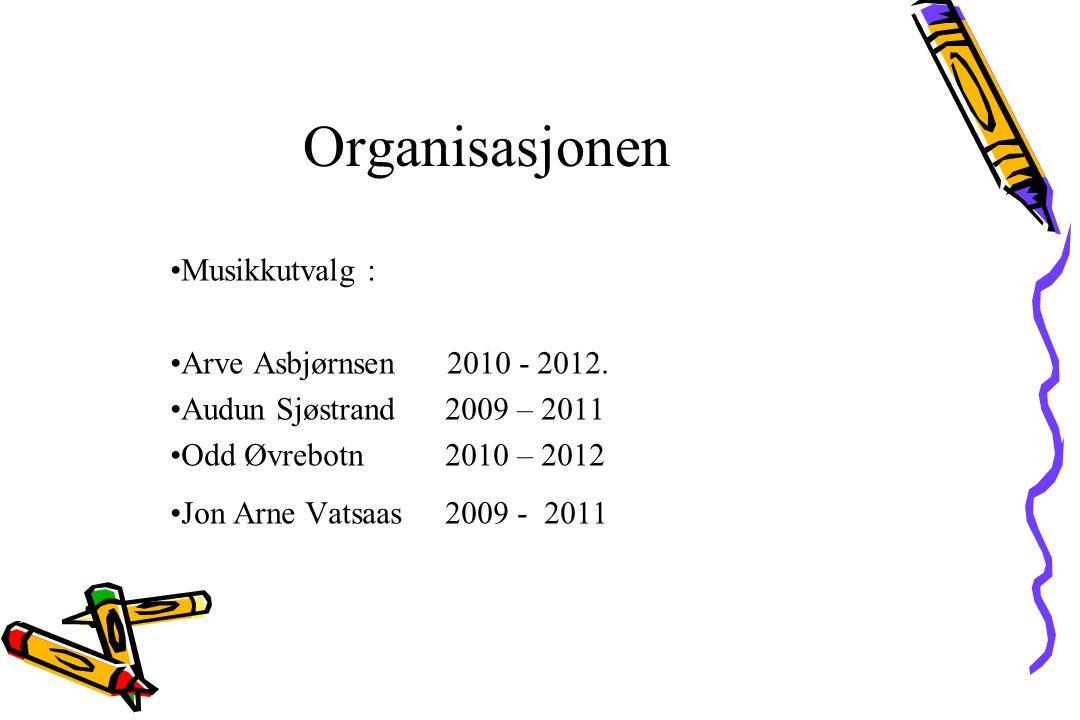 Organisasjonen Styret 2010 Formann: Åge Kibsgård til 2011