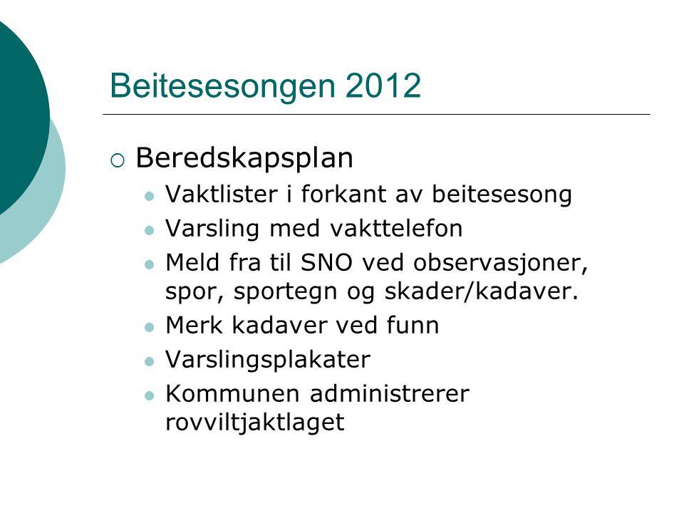 Beitesesongen 2012 Beredskapsplan Vaktlister i forkant av beitesesong