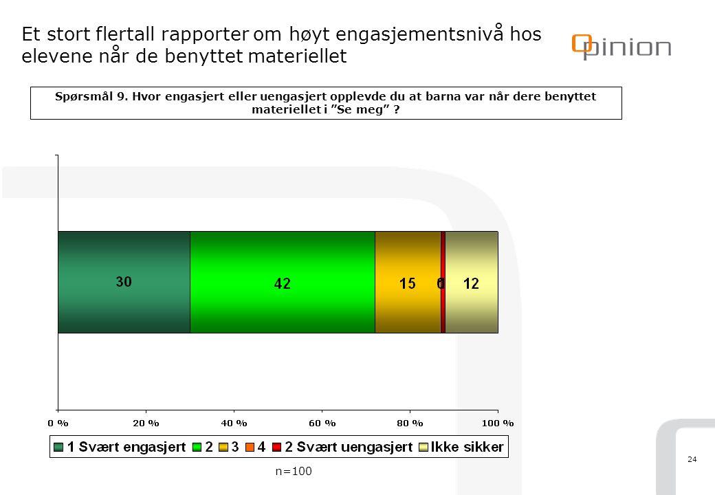 Et stort flertall rapporter om høyt engasjementsnivå hos elevene når de benyttet materiellet