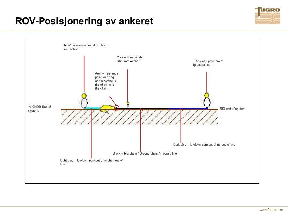 ROV-Posisjonering av ankeret