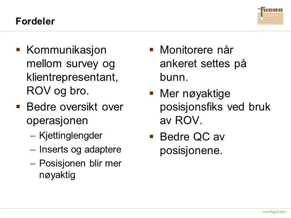 Kommunikasjon mellom survey og klientrepresentant, ROV og bro.