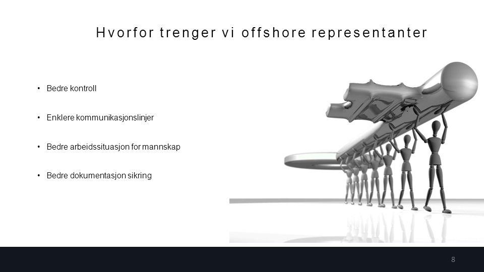 Hvorfor trenger vi offshore representanter