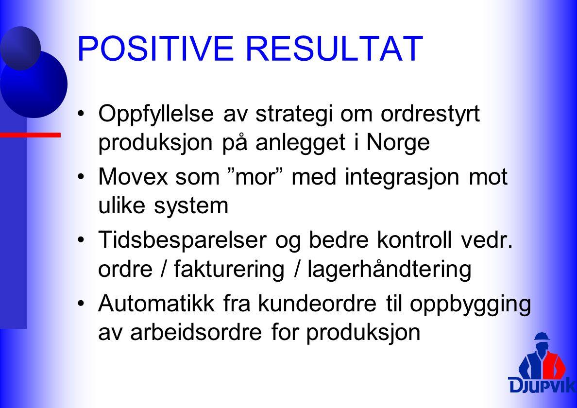 POSITIVE RESULTAT Oppfyllelse av strategi om ordrestyrt produksjon på anlegget i Norge. Movex som mor med integrasjon mot ulike system.
