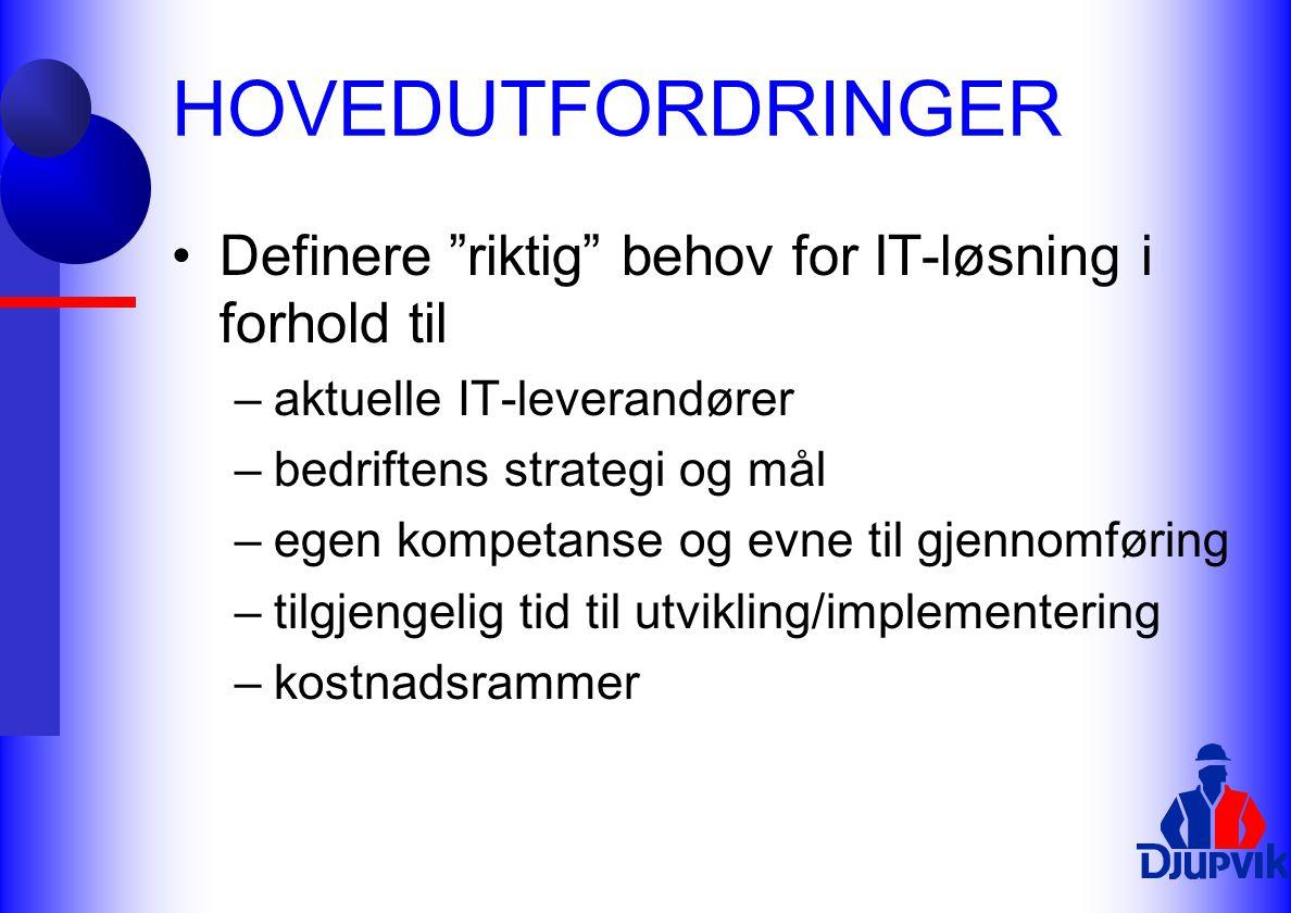 HOVEDUTFORDRINGER Definere riktig behov for IT-løsning i forhold til