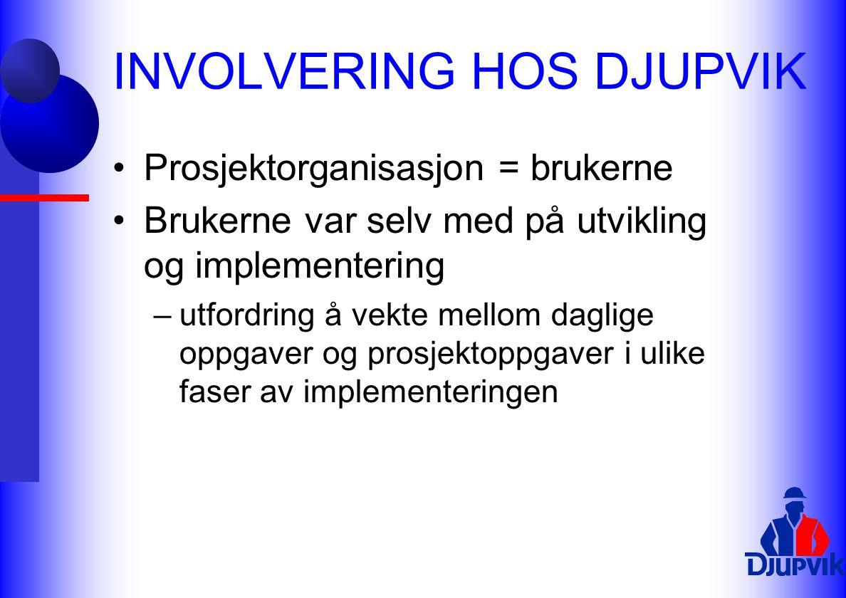 INVOLVERING HOS DJUPVIK