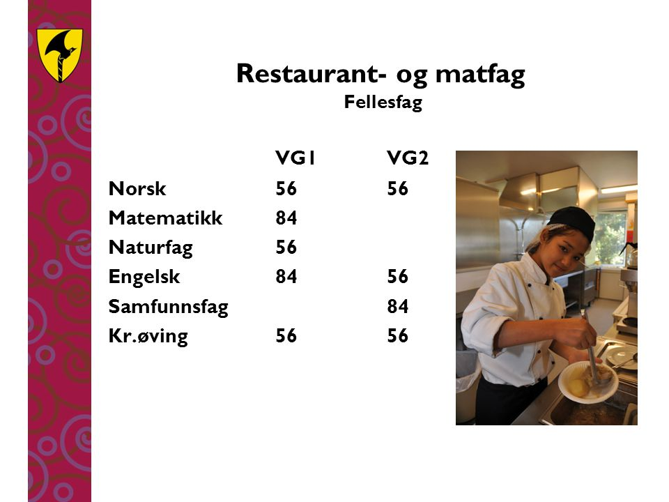 Restaurant- og matfag Fellesfag