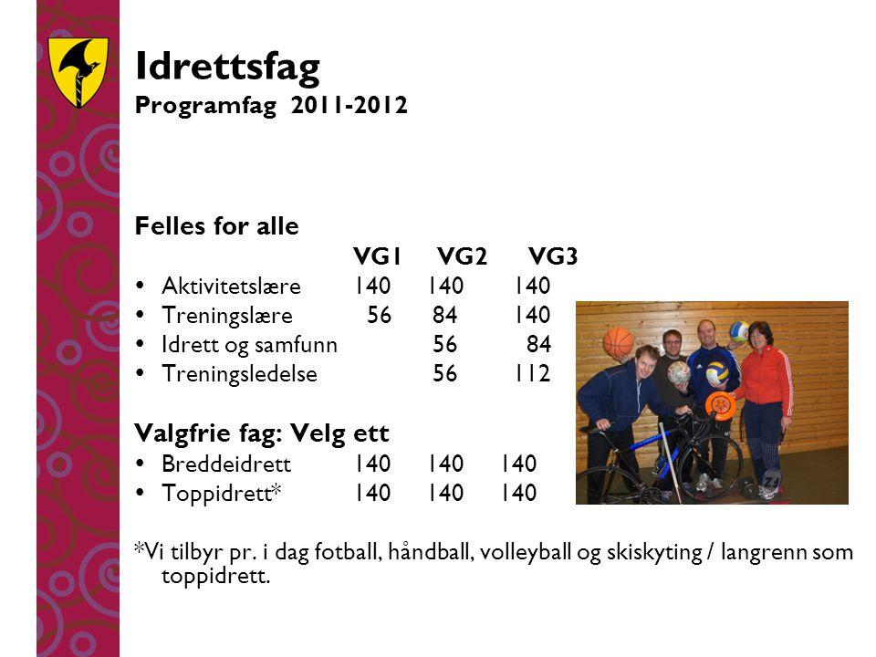 Idrettsfag Programfag 2011-2012