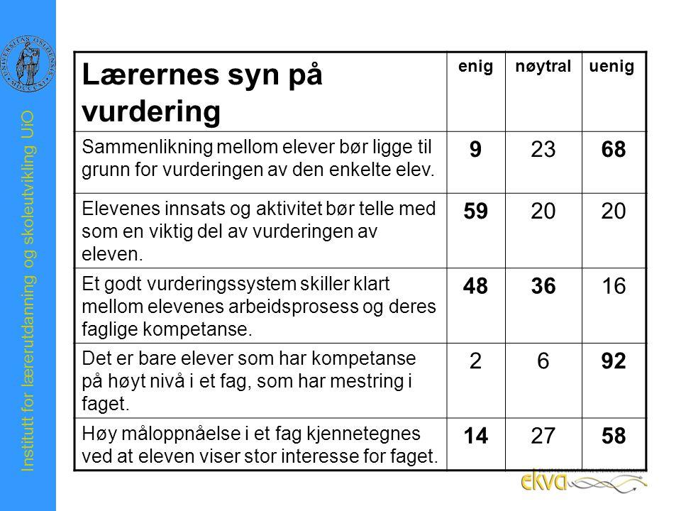 Lærernes syn på vurdering