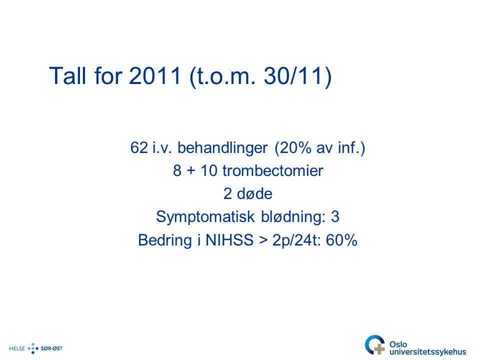 Tall for 2011 (t.o.m. 30/11) 62 i.v. behandlinger (20% av inf.)
