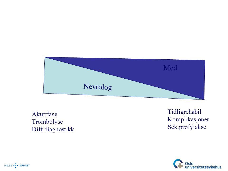 Med Nevrolog Tidligrehabil. Akuttfase Komplikasjoner Trombolyse