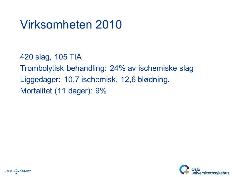Virksomheten 2010 420 slag, 105 TIA. Trombolytisk behandling: 24% av ischemiske slag. Liggedager: 10,7 ischemisk, 12,6 blødning.
