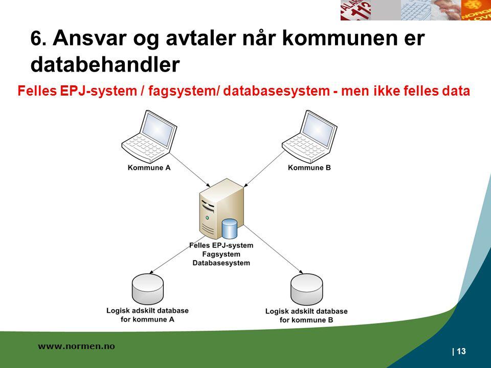 6. Ansvar og avtaler når kommunen er databehandler