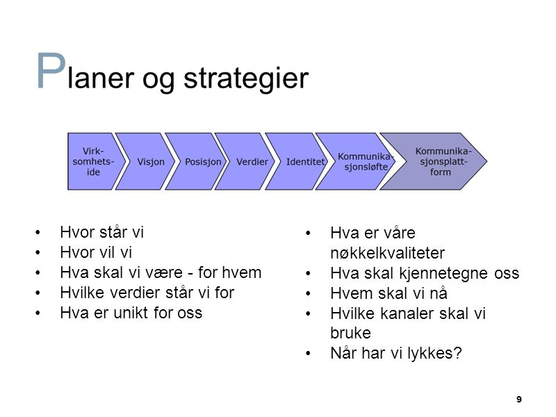Planer og strategier Hvor står vi Hvor vil vi
