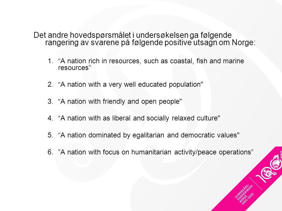 Det andre hovedspørsmålet i undersøkelsen ga følgende rangering av svarene på følgende positive utsagn om Norge: