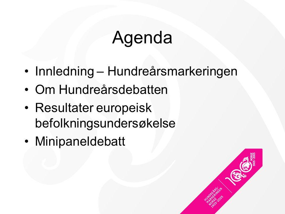 Agenda Innledning – Hundreårsmarkeringen Om Hundreårsdebatten