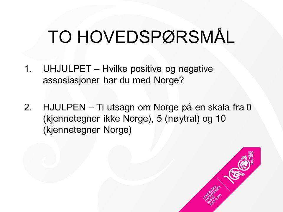 TO HOVEDSPØRSMÅL UHJULPET – Hvilke positive og negative assosiasjoner har du med Norge