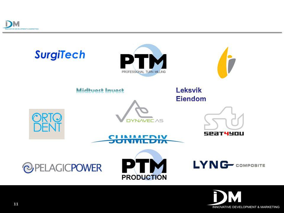 SurgiTech Midtvest Invest Leksvik Eiendom