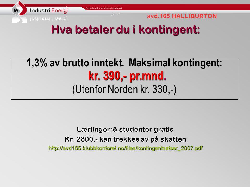 1,3% av brutto inntekt. Maksimal kontingent: