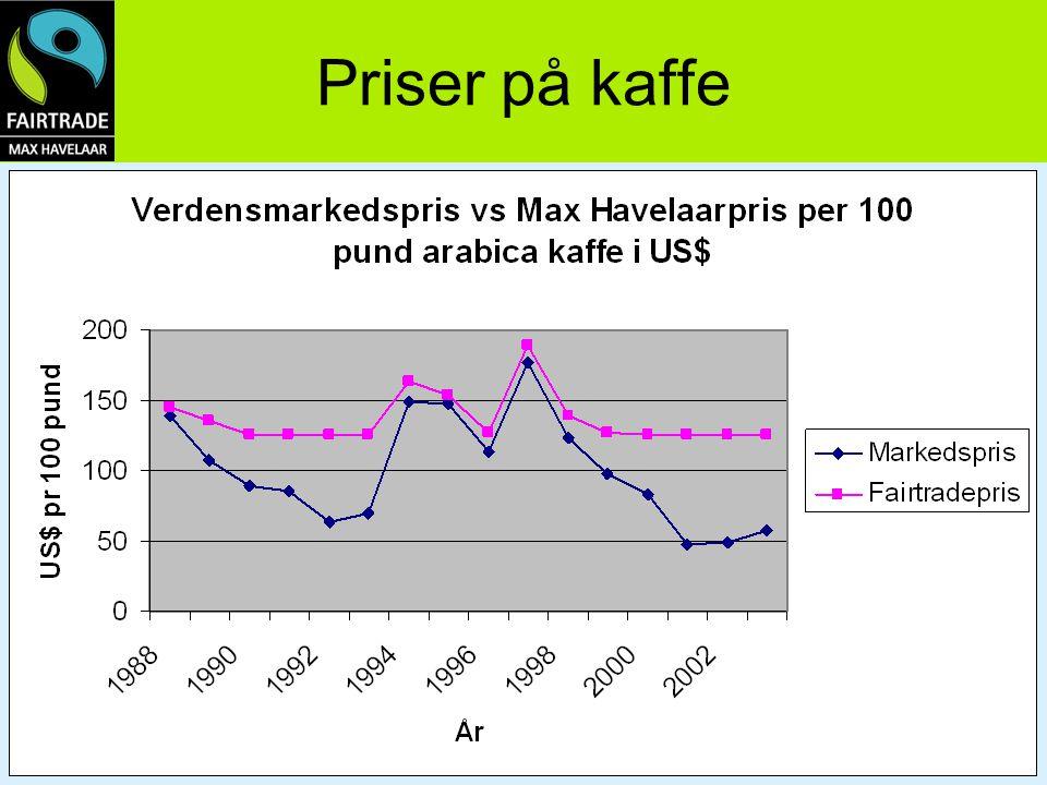 Priser på kaffe
