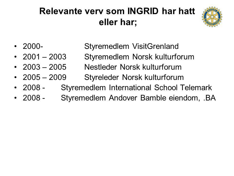 Relevante verv som INGRID har hatt eller har;