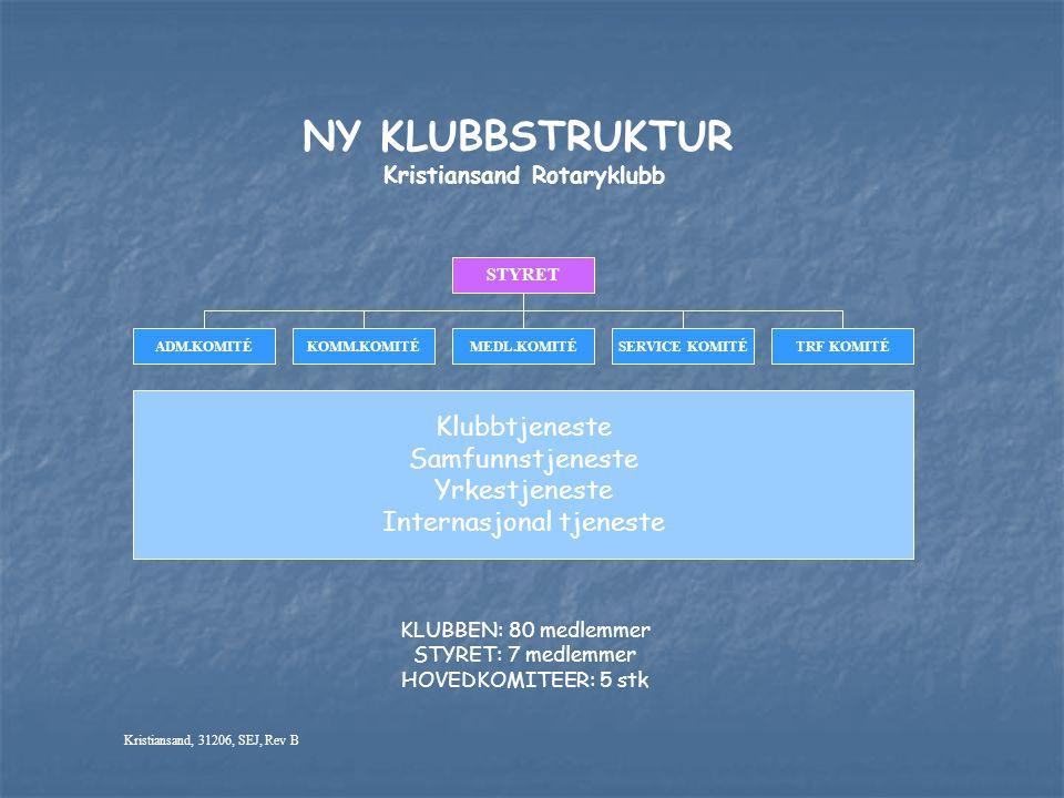 Kristiansand Rotaryklubb