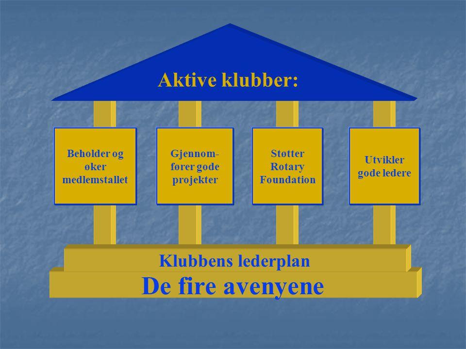 De fire avenyene Aktive klubber: Klubbens lederplan