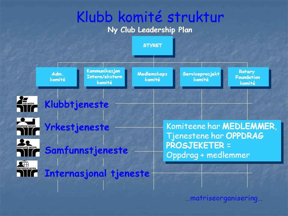 Ny Club Leadership Plan