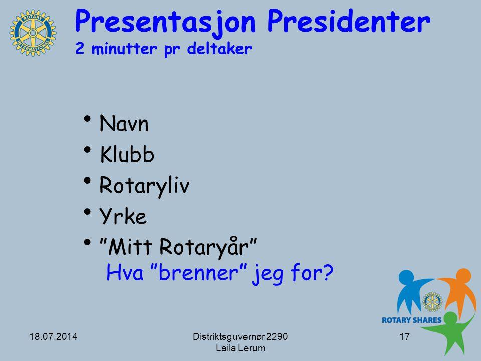 Presentasjon Presidenter 2 minutter pr deltaker