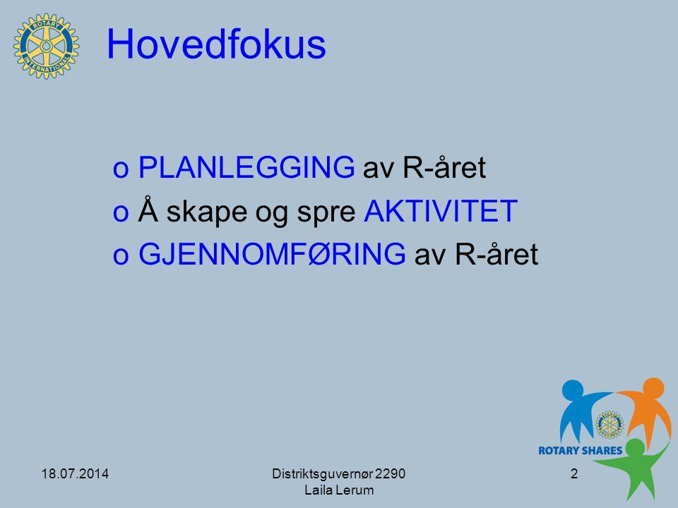 Hovedfokus PLANLEGGING av R-året Å skape og spre AKTIVITET