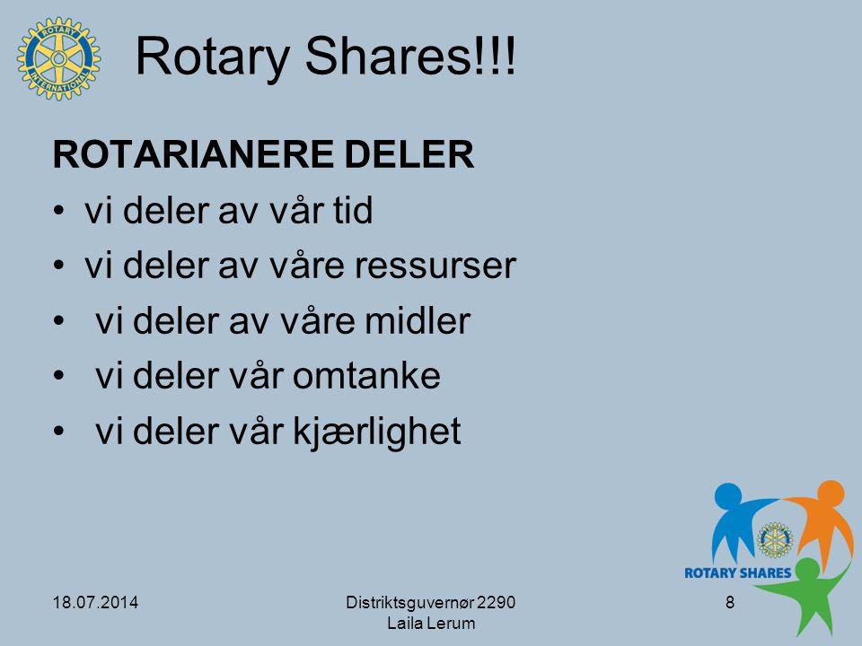 Rotary Shares!!! ROTARIANERE DELER vi deler av vår tid