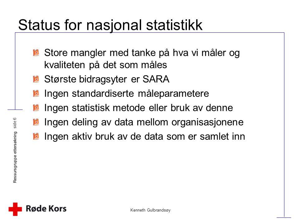 Status for nasjonal statistikk