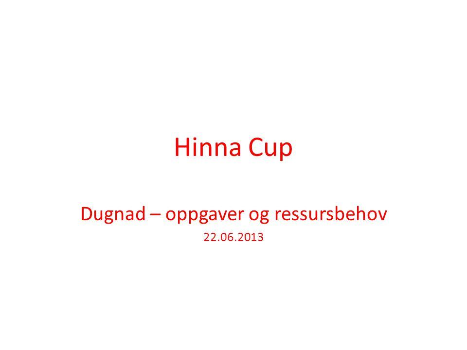 Dugnad – oppgaver og ressursbehov 22.06.2013