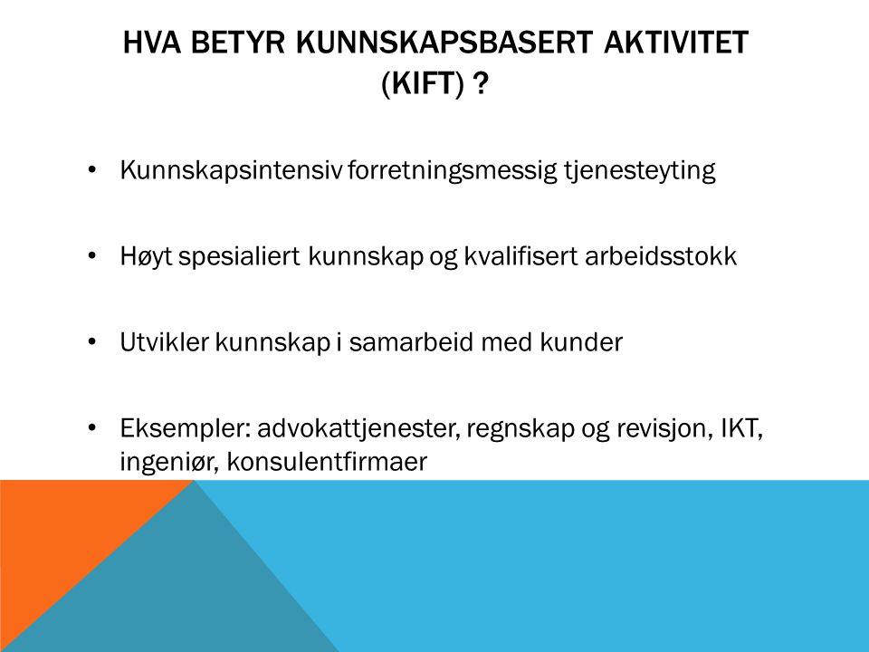 Hva betyr kunnskapsbasert aktivitet (KIFT)