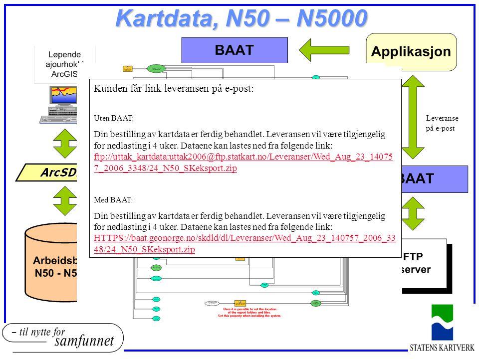 Kartdata, N50 – N5000 Kunden får link leveransen på e-post: