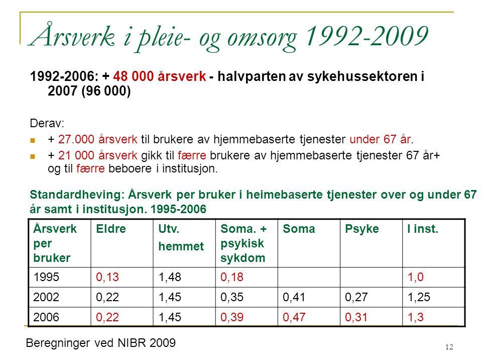 Årsverk i pleie- og omsorg 1992-2009