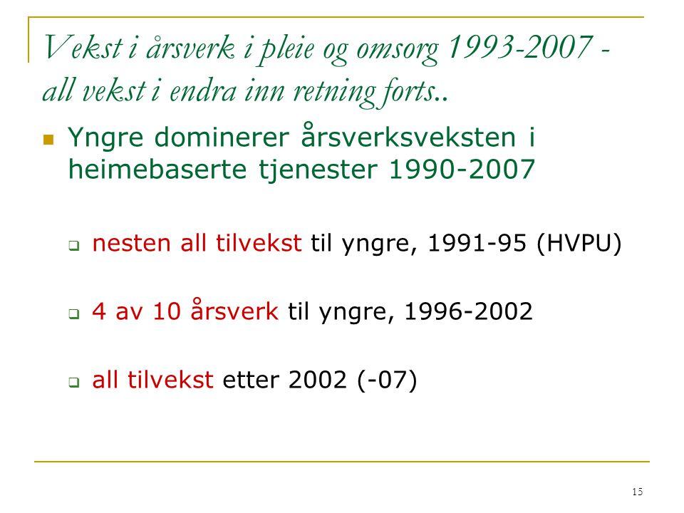 Vekst i årsverk i pleie og omsorg 1993-2007 - all vekst i endra inn retning forts..