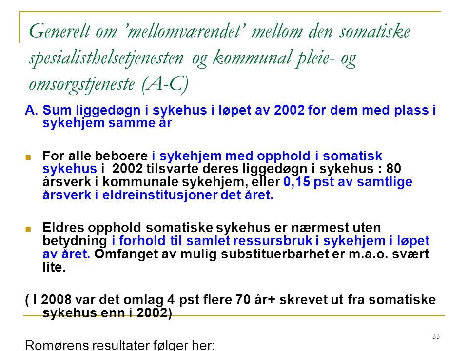 Generelt om 'mellomværendet' mellom den somatiske spesialisthelsetjenesten og kommunal pleie- og omsorgstjeneste (A-C)
