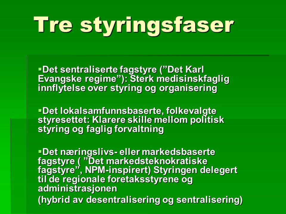 Tre styringsfaser Det sentraliserte fagstyre ( Det Karl Evangske regime ): Sterk medisinskfaglig innflytelse over styring og organisering.