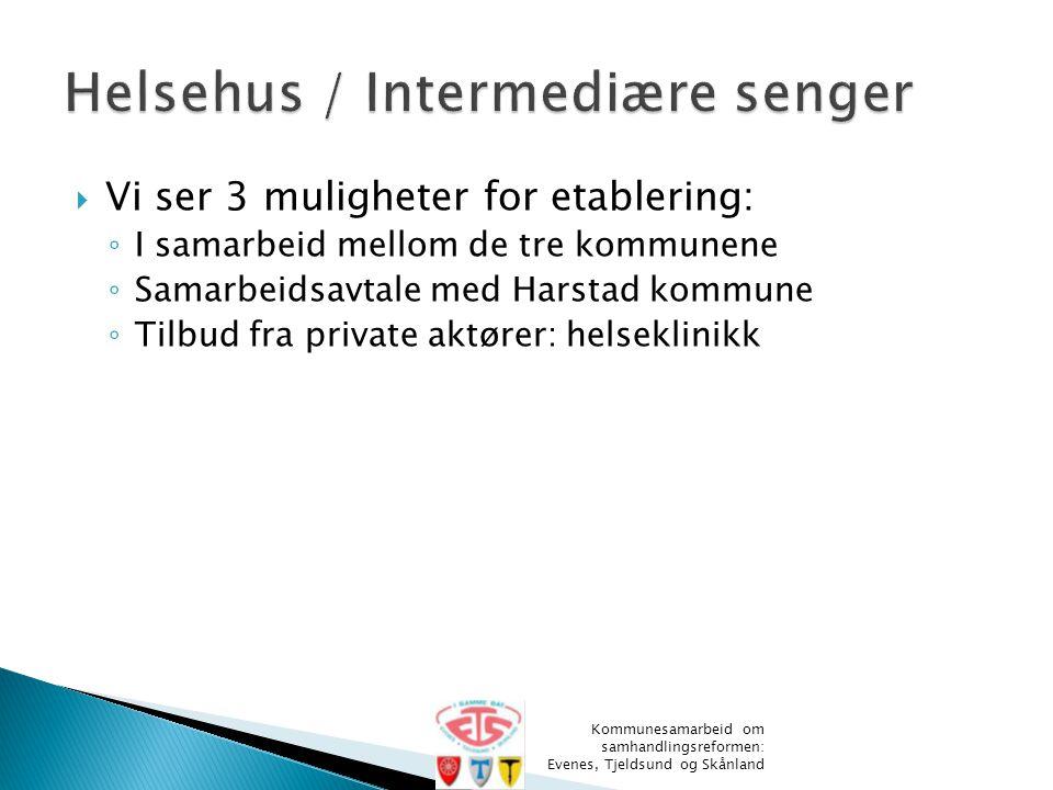 Helsehus / Intermediære senger