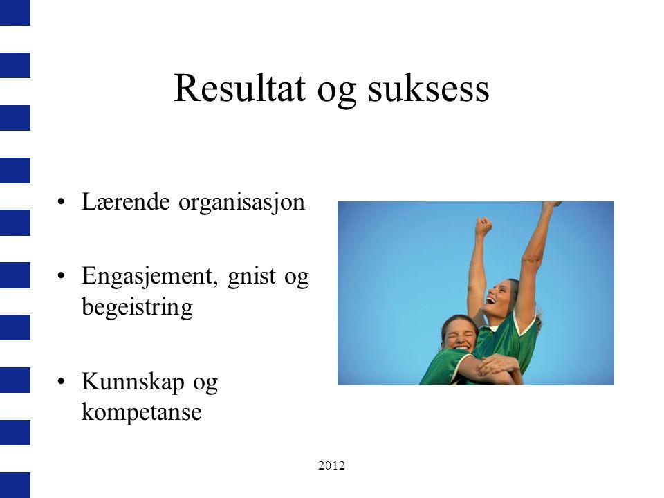 Resultat og suksess Lærende organisasjon