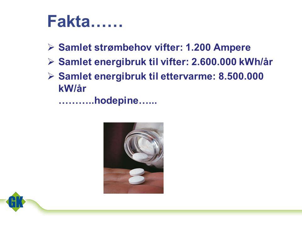 Fakta…… Samlet strømbehov vifter: 1.200 Ampere