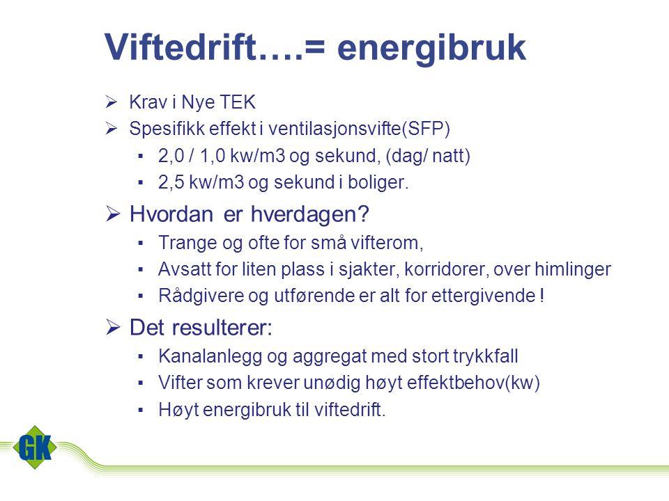Viftedrift….= energibruk